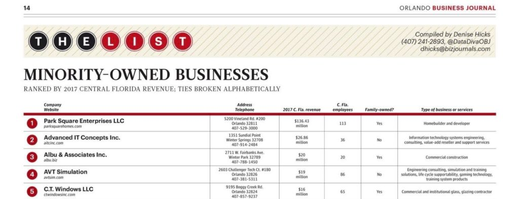Minority-Owned Businesses The List Top Five avt